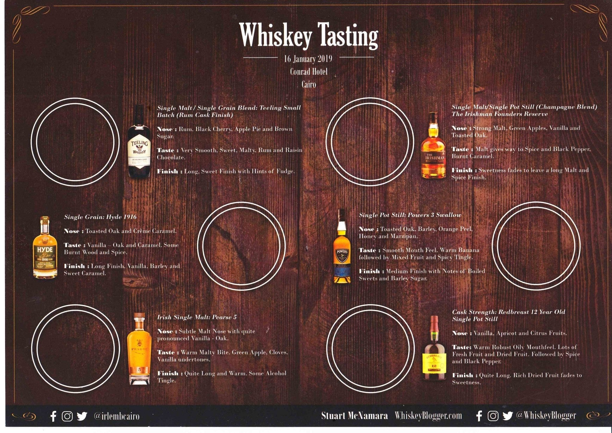 irish Whiskey Tasting in the Conrad CairoHotel by Irish Whiskey Blogger Stuart McNamara