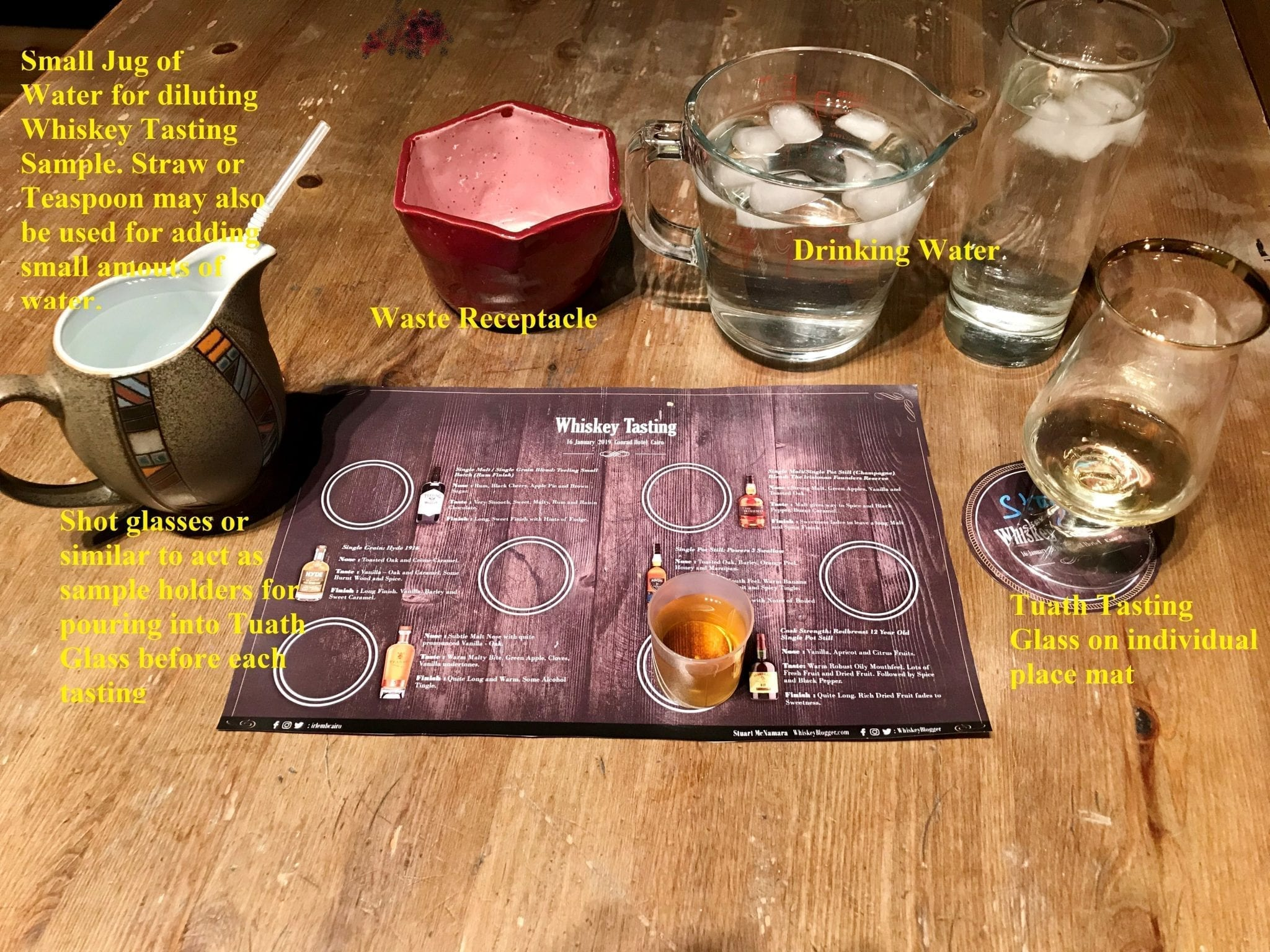Whiskey Tasting Table Place