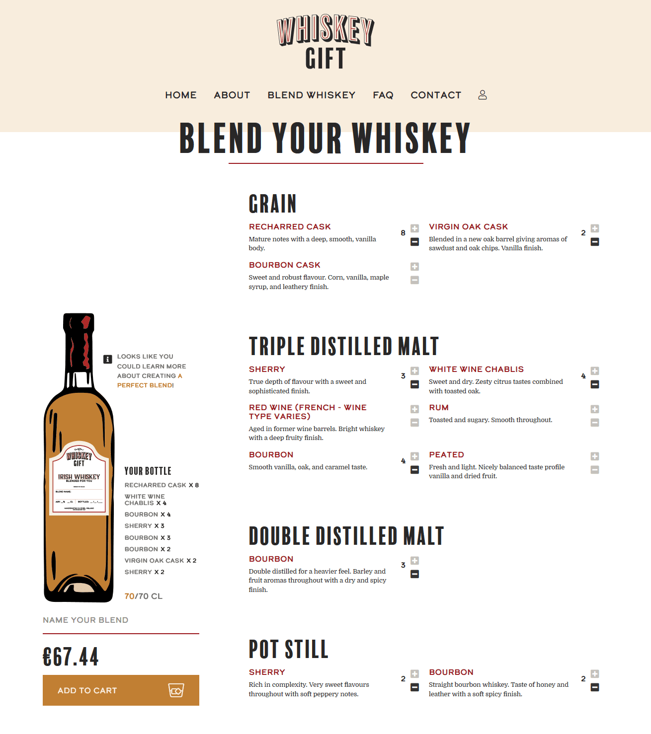 Whiskey Gift Ernest Cantillon Irish Whiskey Blog Stuart McNamara