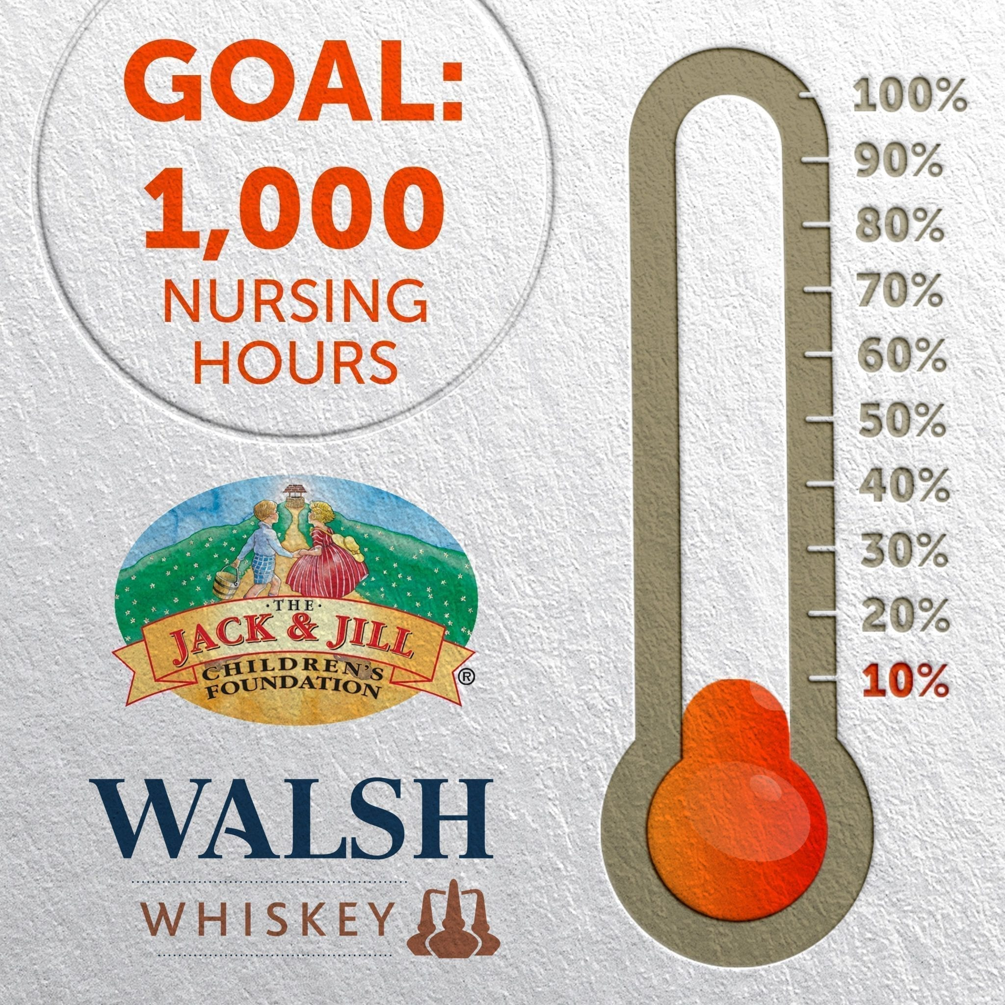 Walsh Whiskey Jack And Jill Logo Scaled